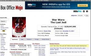Star Wars The Last Jedi arrecadação mundial de U$450.047.000,00