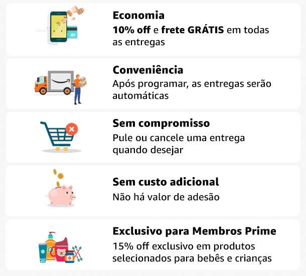Economia e Conveniência